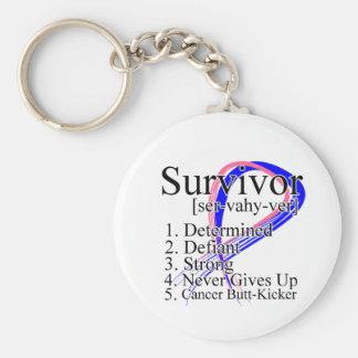 Definición del superviviente - cáncer de pecho mas llavero redondo tipo pin