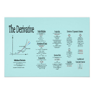 Definición derivada, derivados de la función