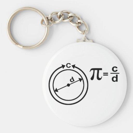 Definición matemática del pi llavero personalizado