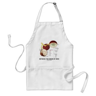 Defining The Origin Of Wine (Wine Grape Berry) Aprons