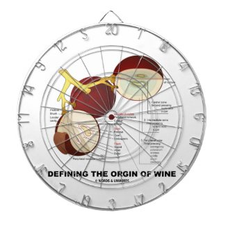 Defining The Origin Of Wine (Wine Grape Berry) Dartboard