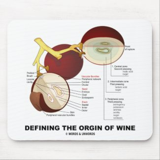 Defining The Origin Of Wine (Wine Grape Berry) Mouse Pad