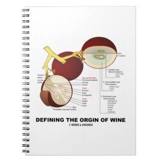 Defining The Origin Of Wine (Wine Grape Berry) Notebook