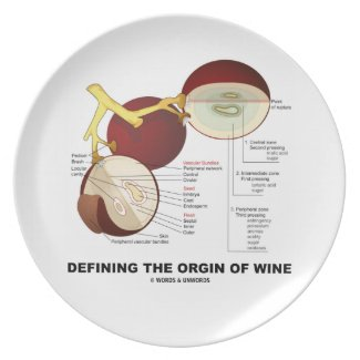 Defining The Origin Of Wine (Wine Grape Berry) Plates