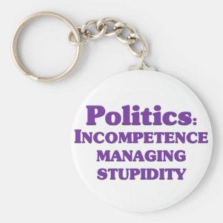 Definition of politics keychain