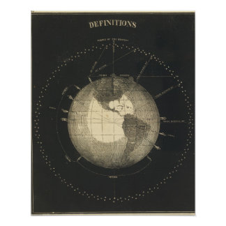 Definitions Earth Poster