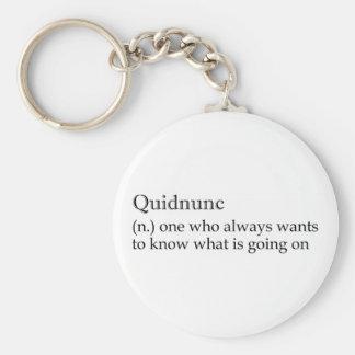 Definitions: Quidnunc Basic Round Button Keychain