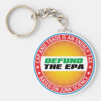 Defund el EPA Llavero