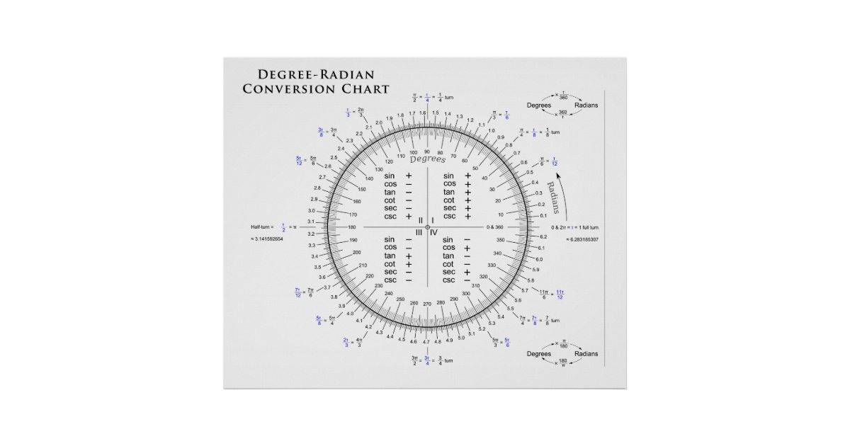 Degree Radian Conversion Chart With Pi And Tau Zazzle