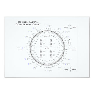 Degree-Radian Conversion Chart with Pi and Tau Card
