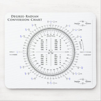 Degree-Radian Conversion Chart with Pi and Tau Mouse Pad