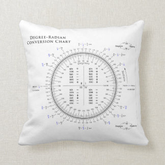 Degree-Radian Conversion Chart with Pi and Tau Pillow