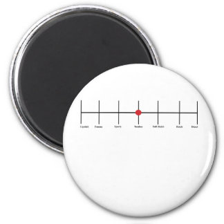Degrees Of Lesbianism: Tomboy 2 Inch Round Magnet