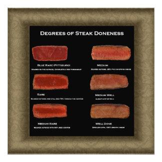 Degrees of Steak Doneness Photo Chart (restaurant)