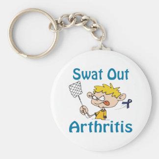 Del golpe violento llavero de la artritis hacia fu