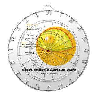 Delve Into My Nuclear Core (Cell Nucleus Attitude) Dart Boards