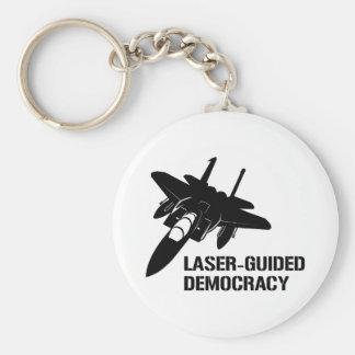 Democracia/paz dirigidas por laser con potencia de llavero