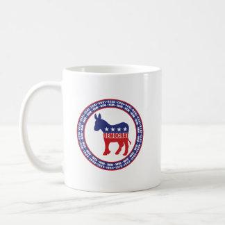 Democratic Party Wins Coffee Mug