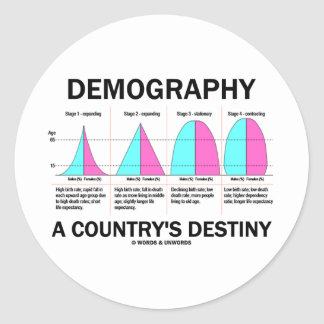 Demography A Country s Destiny Four Stages Sticker