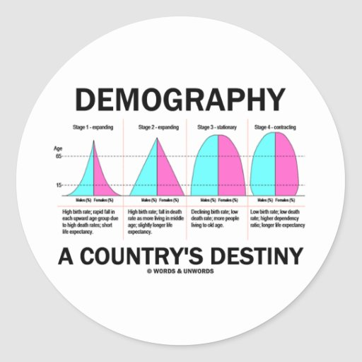 Demography A Country's Destiny (Four Stages) Sticker