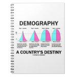 Demography A Country's Destiny Notebooks