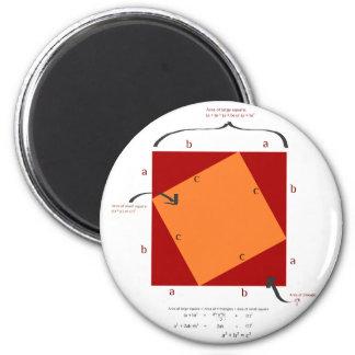 Demostración de Pitágoras - la matemáticas es herm Imán Redondo 5 Cm