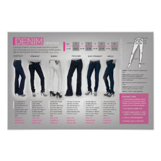 Denimography Posters