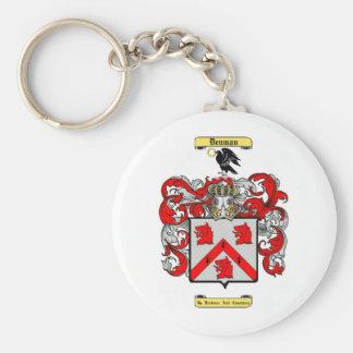 denman basic round button keychain