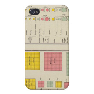 Density of Population of Countries in 1890 iPhone 4/4S Case