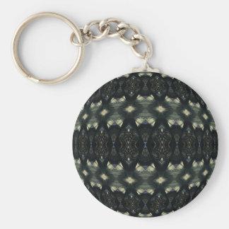 Depths of Darkness Basic Round Button Keychain