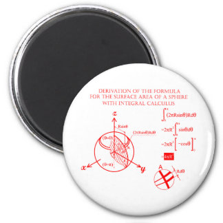 Derivation of the formula for the surface area… 2 inch round magnet