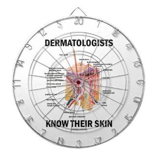 Dermatologists Know Their Skin (Anatomy) Dartboard