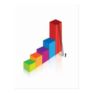 desafío personal de la escalera del gráfico postal