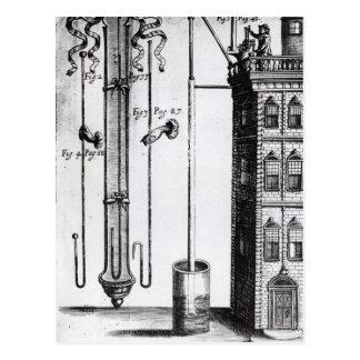 Desarrollo de Roberto Boyle de la bomba de agua Tarjetas Postales