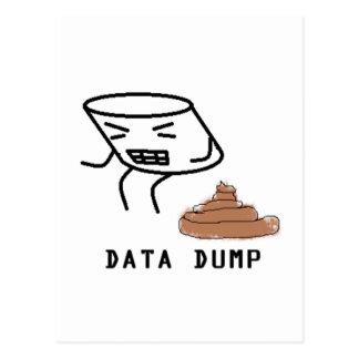 Descarga de los datos postal