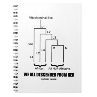 Descendimos todo de su Eve mitocondrial Libreta