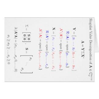 Descomposición del valor singular en subespacios tarjeta de felicitación