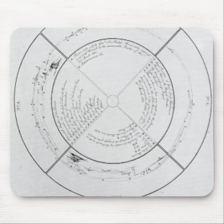 Descriptive Sketch of a Panoramic View Mouse Pad