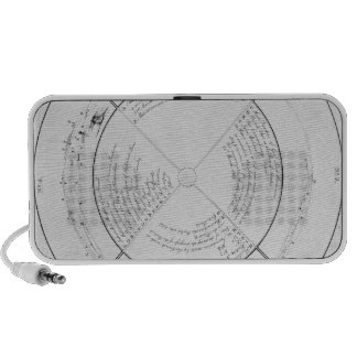 Descriptive Sketch of a Panoramic View iPhone Speaker