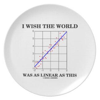 Deseo que el mundo fuera tan linear como esto (el plato