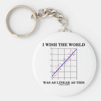 Deseo que el mundo fuera tan linear como esto (los llavero redondo tipo pin