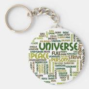 Desiderata Motivational Poem Words Keyring Keychain at Zazzle