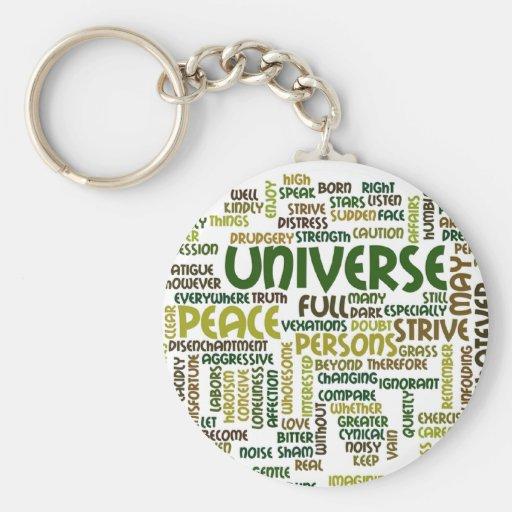 Desiderata Motivational Poem Words Keyring Key Chains