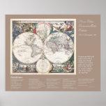 Desiderátums - Nova Totius Terrarum Orbis Tabula Posters