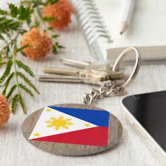 Designer Philippines Flag Box Basic Round Button Keychain