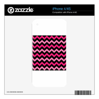 Designers edition with Retro zig-zag Skins For The iPhone 4