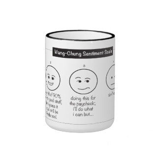 Designer's Pain/Sentiment Scale Mug