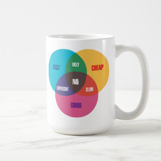Designer's Venn Diagram Coffee Mug