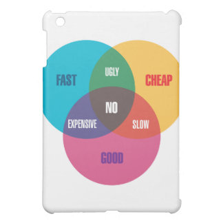 Designer's Venn Diagram iPad Mini Case