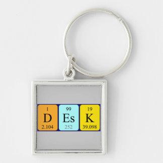 Desk periodic table keyring
